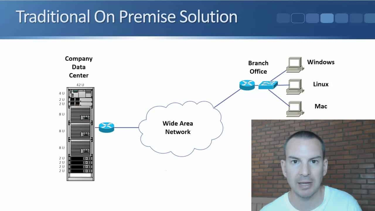 Cloud Broad Network Access - Tutorial