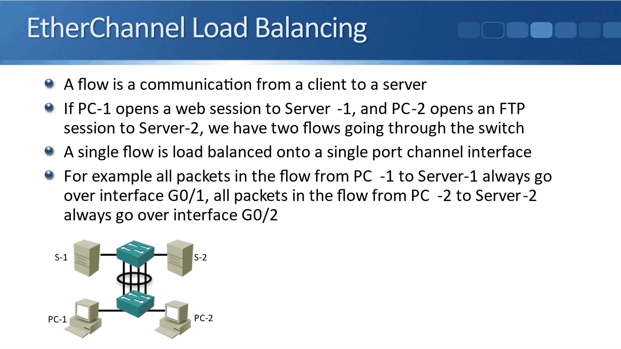 Cisco EtherChannel Load Balancing