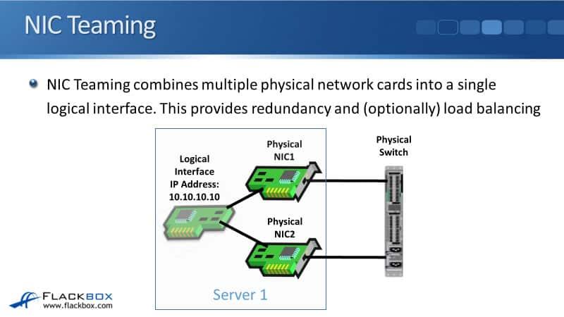 NetApp NIC Teaming